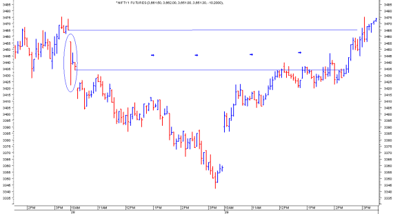 nifty2904